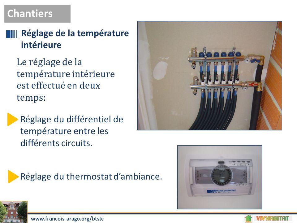 Chantiers Réglage de la température intérieure Le réglage de la température intérieure est effectué en deux temps: Réglage du différentiel de températ