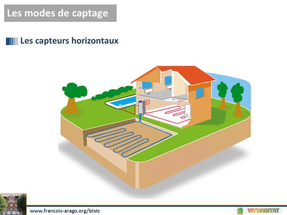 Les capteurs horizontaux Les modes de captage www.francois-arago.org/btstc