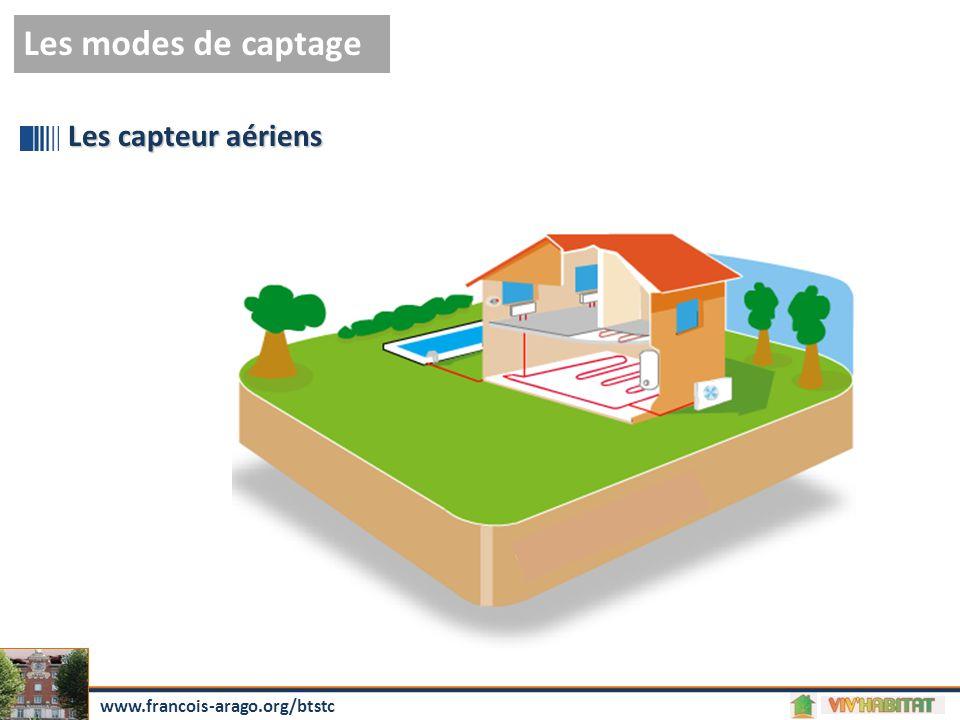 Les capteur aériens Les modes de captage www.francois-arago.org/btstc