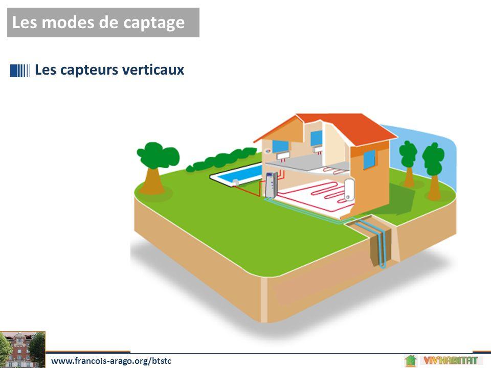Les capteurs verticaux Les modes de captage www.francois-arago.org/btstc