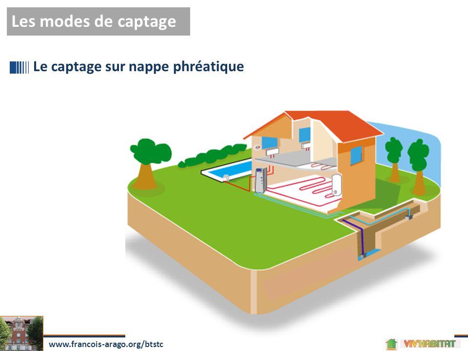 Le captage sur nappe phréatique Les modes de captage www.francois-arago.org/btstc