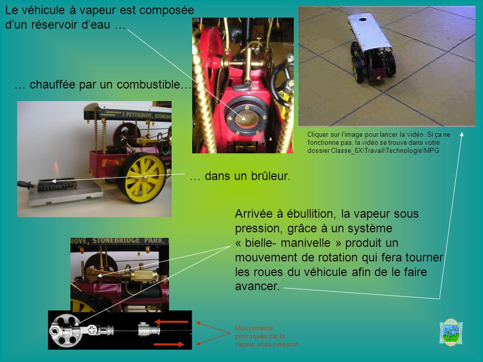 Le véhicule à vapeur est composée d'un réservoir d'eau … … chauffée par un combustible… … dans un brûleur.