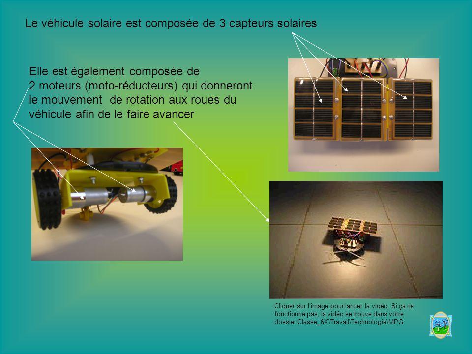 Le moteur à air comprimé est constitué d'un réservoir ….