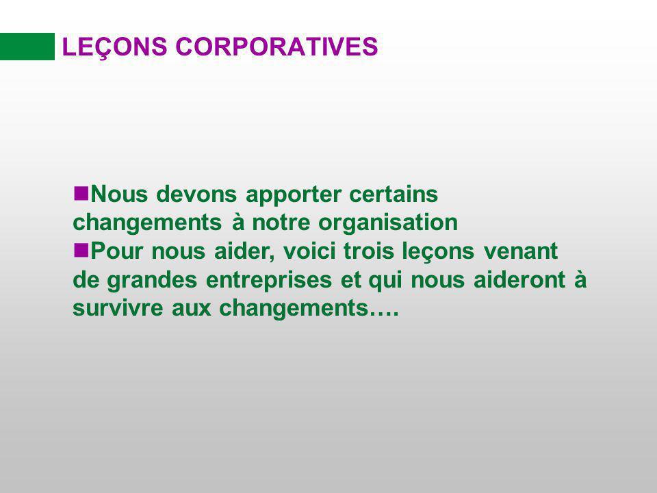 LEÇONS CORPORATIVES nNous devons apporter certains changements à notre organisation nPour nous aider, voici trois leçons venant de grandes entreprises