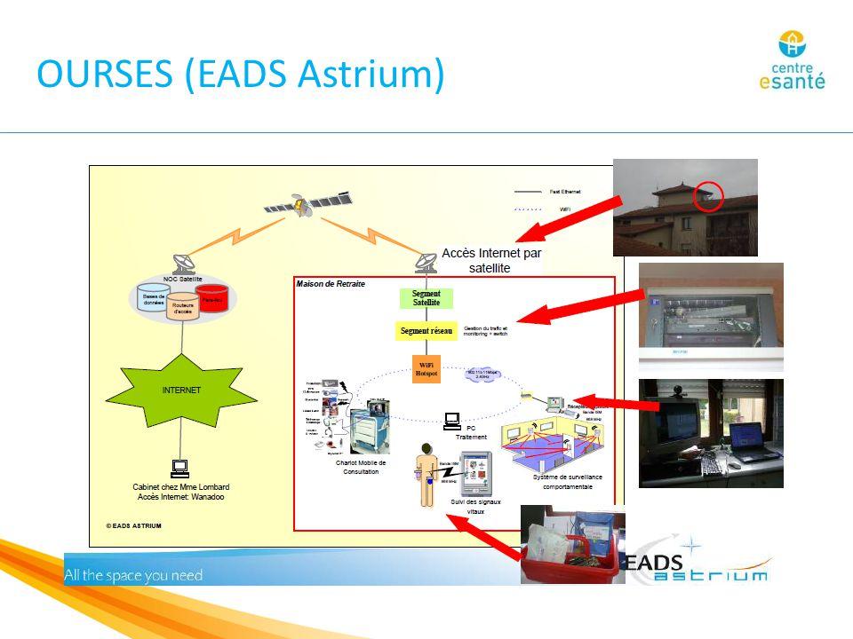 OURSES (EADS Astrium)
