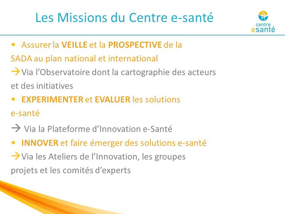 Le Centre e-Santé accompagne les institutions Assurer le sourcing et nursing de projet Tester, expérimenter et évaluer les solutions e-santé Accompagner les solutions e-santé jusqu'à leur mise sur le marché