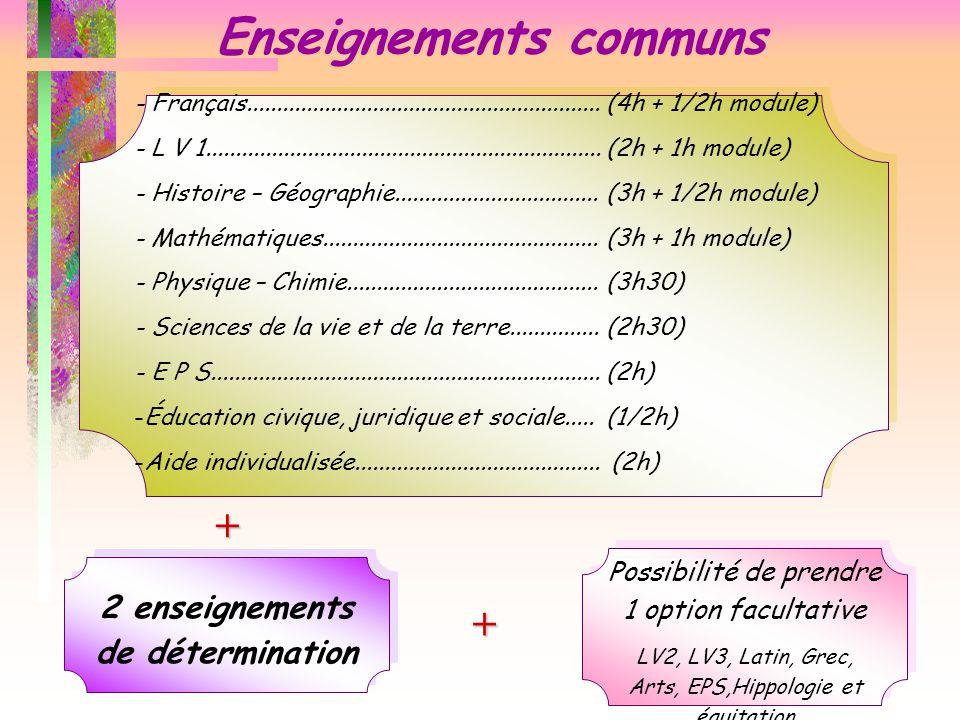 Enseignements communs - Français...........................................................(4h + 1/2h module) - L V 1.................................