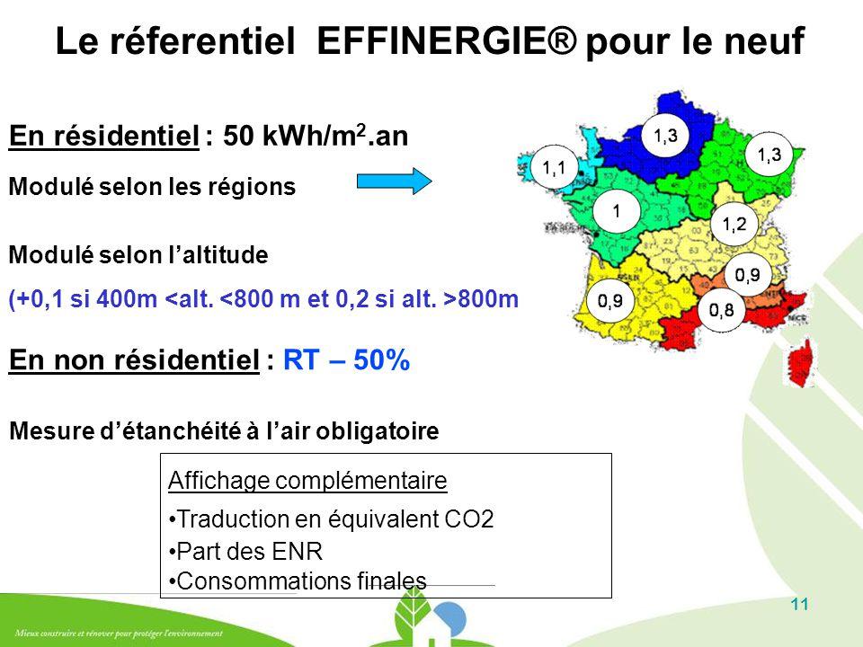 11 En résidentiel : 50 kWh/m 2.an Modulé selon les régions Modulé selon l'altitude (+0,1 si 400m 800m En non résidentiel : RT – 50% Affichage compléme