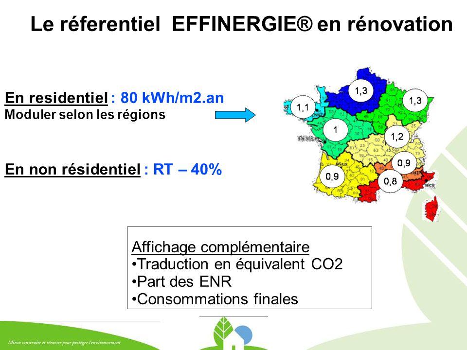 Le réferentiel EFFINERGIE® en rénovation En residentiel : 80 kWh/m2.an Moduler selon les régions En non résidentiel : RT – 40% Affichage complémentair