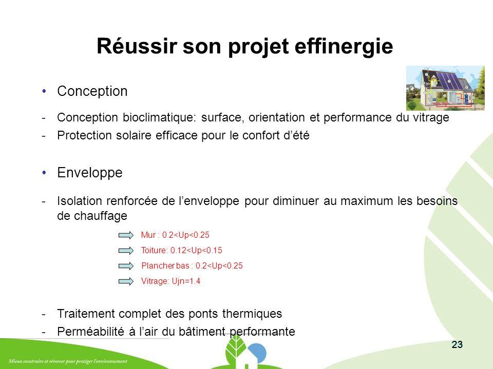 23 Réussir son projet effinergie Conception -Conception bioclimatique: surface, orientation et performance du vitrage -Protection solaire efficace pou