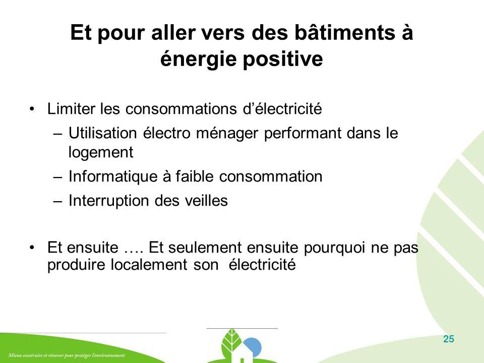 25 Et pour aller vers des bâtiments à énergie positive Limiter les consommations d'électricité –Utilisation électro ménager performant dans le logemen