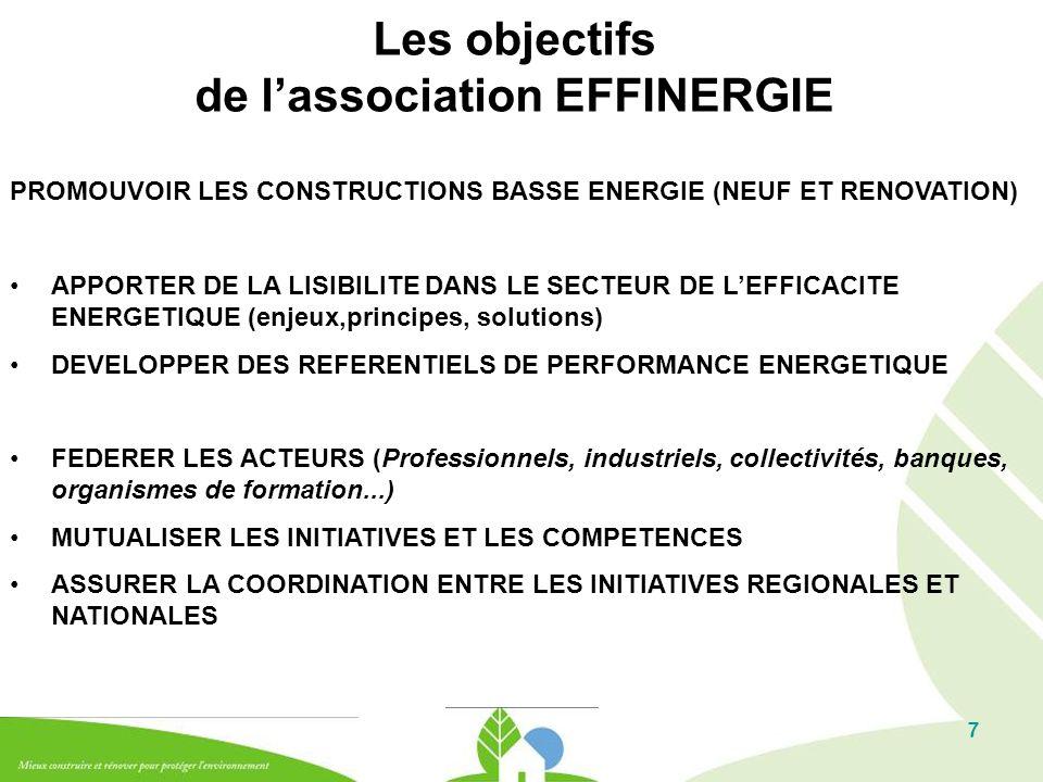 7 Les objectifs de l'association EFFINERGIE PROMOUVOIR LES CONSTRUCTIONS BASSE ENERGIE (NEUF ET RENOVATION) APPORTER DE LA LISIBILITE DANS LE SECTEUR
