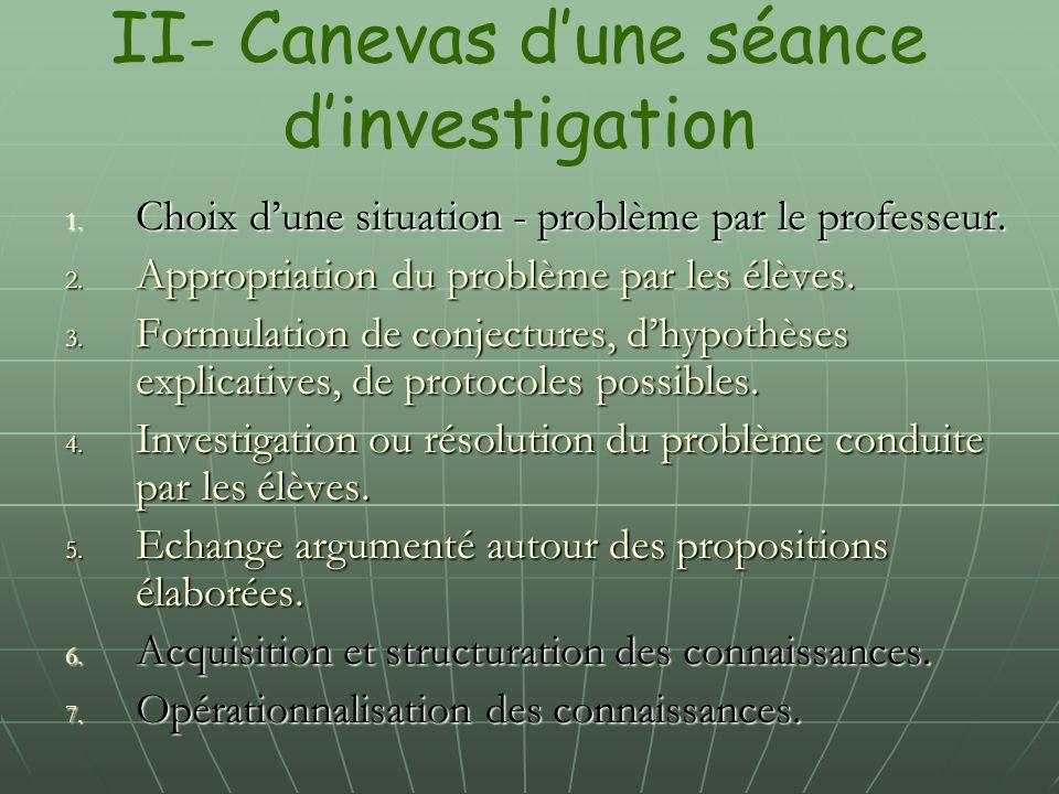 II- Canevas d'une séance d'investigation 1. Choix d'une situation - problème par le professeur. 2. Appropriation du problème par les élèves. 3. Formul