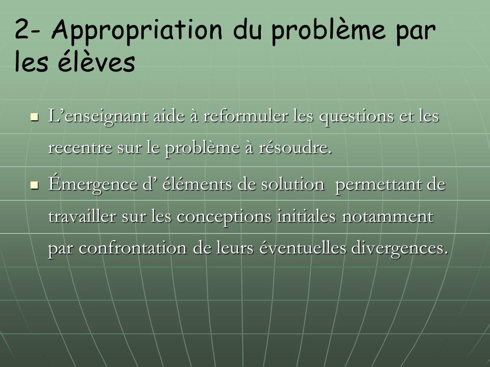 2- Appropriation du problème par les élèves L'enseignant aide à reformuler les questions et les recentre sur le problème à résoudre. L'enseignant aide