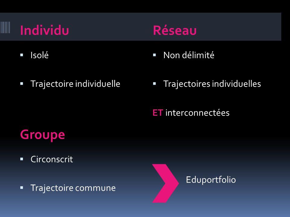 IndividuRéseau  Isolé  Trajectoire individuelle  Non délimité  Trajectoires individuelles ET interconnectées Eduportfolio Groupe  Circonscrit  T