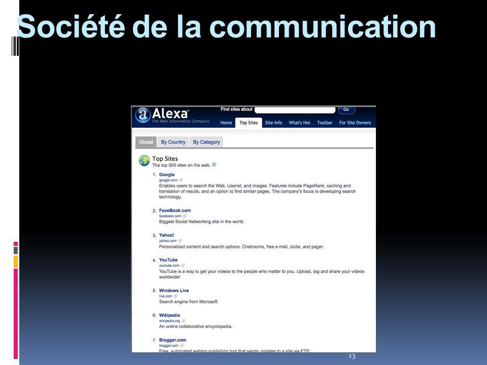 13 Société de la communication