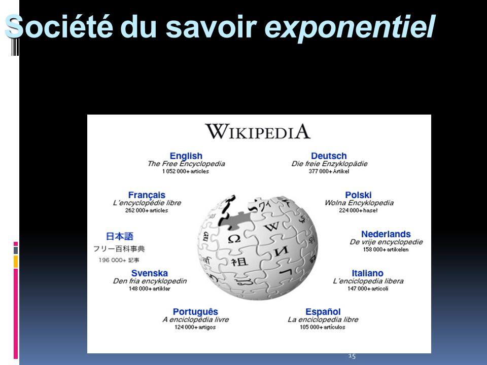 15 Société du savoir exponentiel