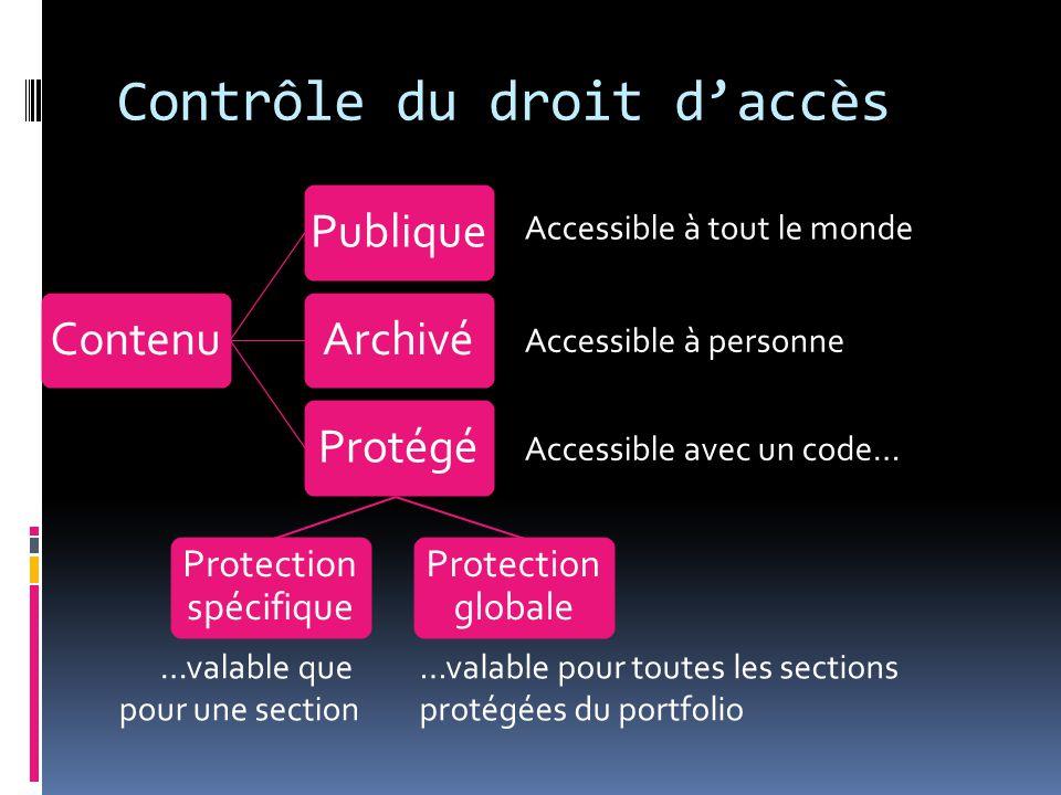 Contrôle du droit d'accès ContenuPubliqueArchivéProtégé Accessible à tout le monde Accessible à personne Accessible avec un code… Protection spécifiqu