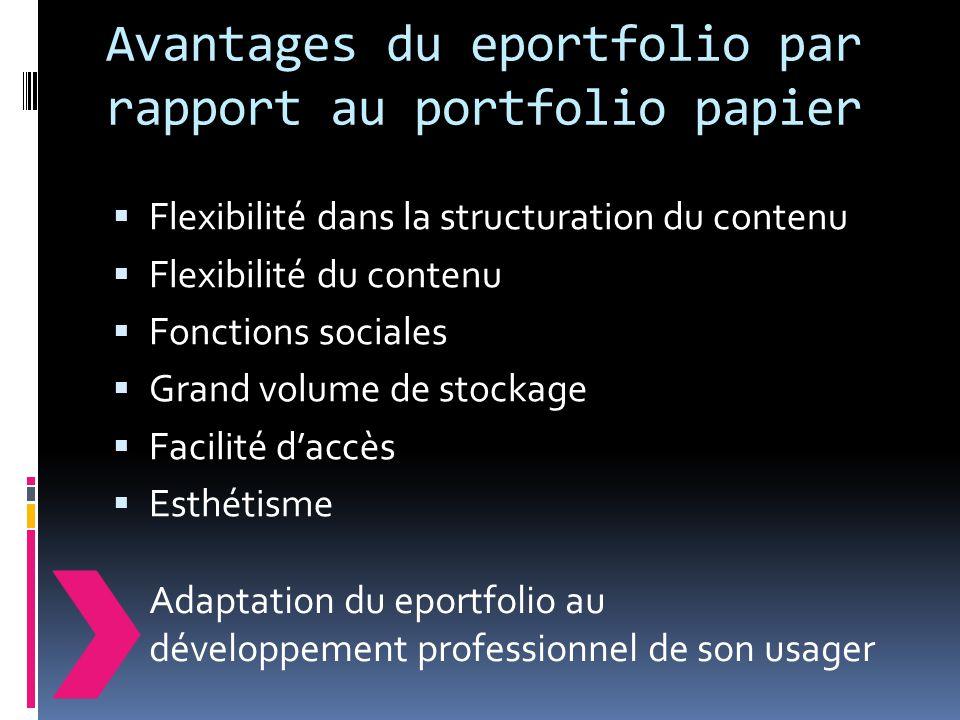 Avantages du eportfolio par rapport au portfolio papier  Flexibilité dans la structuration du contenu  Flexibilité du contenu  Fonctions sociales 