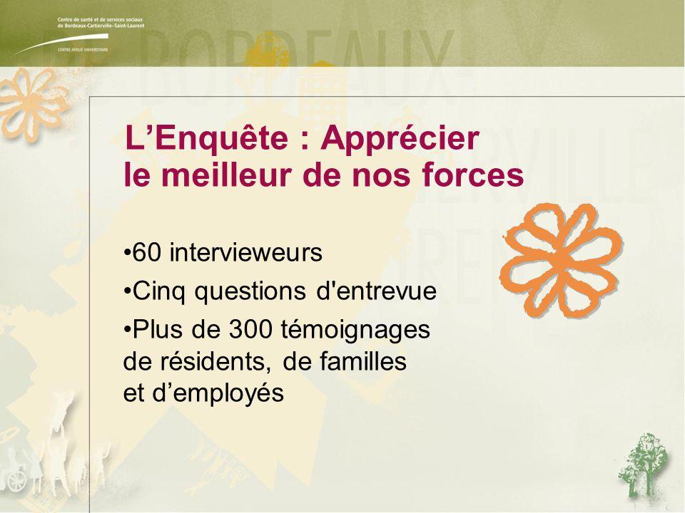 L'Enquête : Apprécier le meilleur de nos forces 60 intervieweurs Cinq questions d entrevue Plus de 300 témoignages de résidents, de familles et d'employés