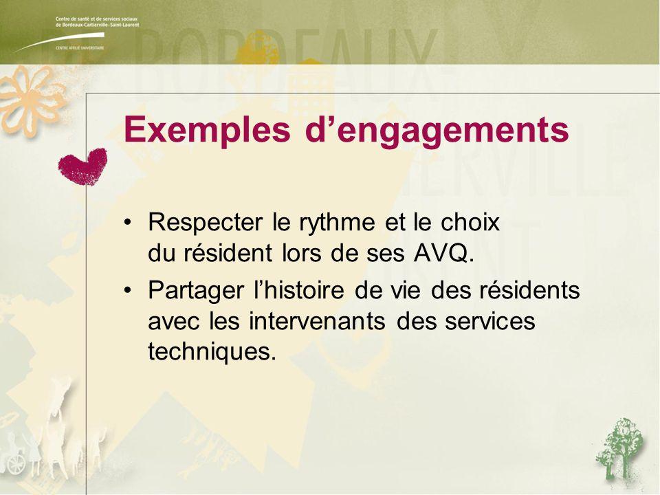 Exemples d'engagements Respecter le rythme et le choix du résident lors de ses AVQ.