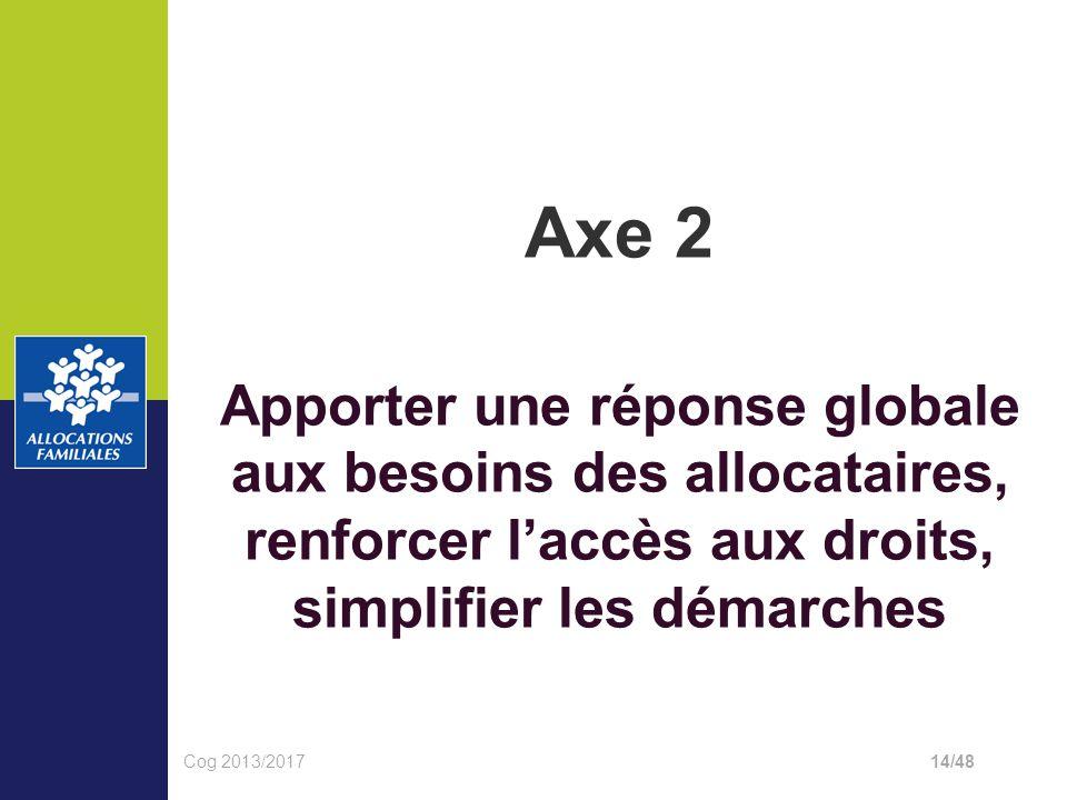 Conféren ce de Axe 2 Apporter une réponse globale aux besoins des allocataires, renforcer l'accès aux droits, simplifier les démarches Cog 2013/201714/48