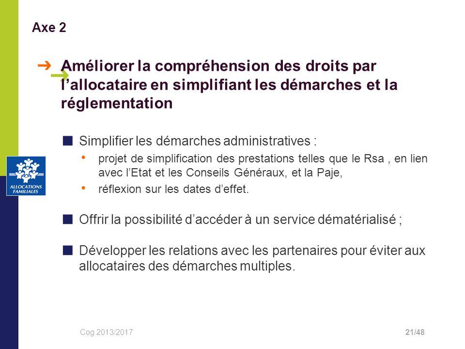 ➔ ■ Simplifier les démarches administratives : projet de simplification des prestations telles que le Rsa, en lien avec l'Etat et les Conseils Généraux, et la Paje, réflexion sur les dates d'effet.