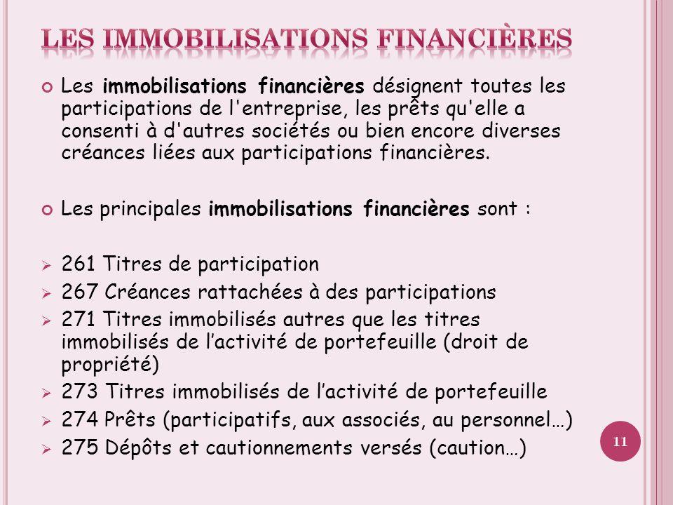 Les immobilisations financières désignent toutes les participations de l'entreprise, les prêts qu'elle a consenti à d'autres sociétés ou bien encore d