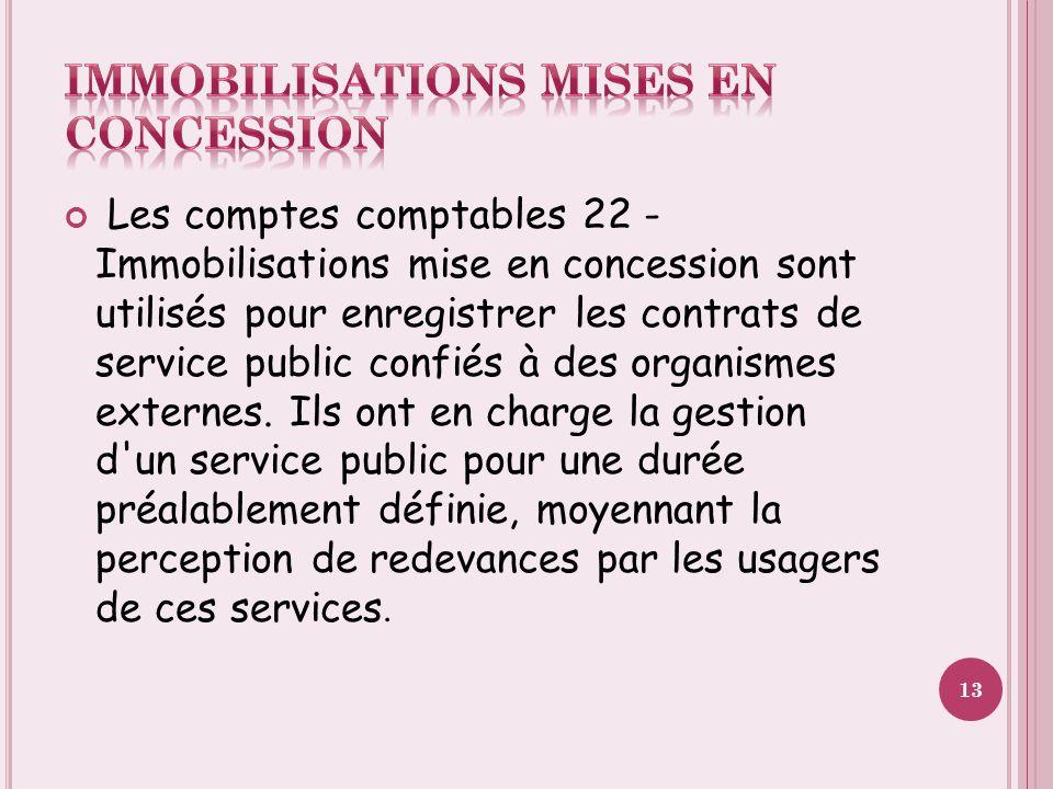 Les comptes comptables 22 - Immobilisations mise en concession sont utilisés pour enregistrer les contrats de service public confiés à des organismes