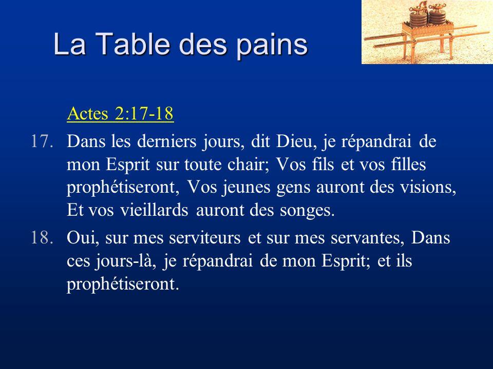 La Table des pains Actes 2:17-18 17.Dans les derniers jours, dit Dieu, je répandrai de mon Esprit sur toute chair; Vos fils et vos filles prophétisero