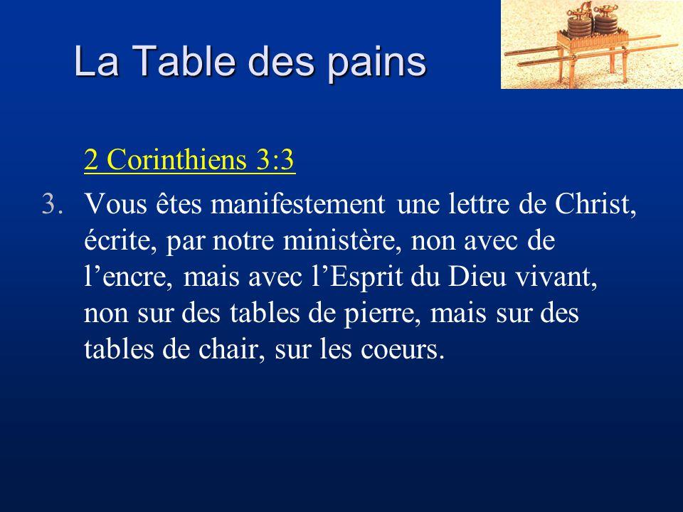 La Table des pains 2 Corinthiens 3:3 3.Vous êtes manifestement une lettre de Christ, écrite, par notre ministère, non avec de l'encre, mais avec l'Esp