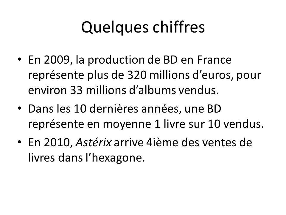 Quelques chiffres En 2009, la production de BD en France représente plus de 320 millions d'euros, pour environ 33 millions d'albums vendus. Dans les 1