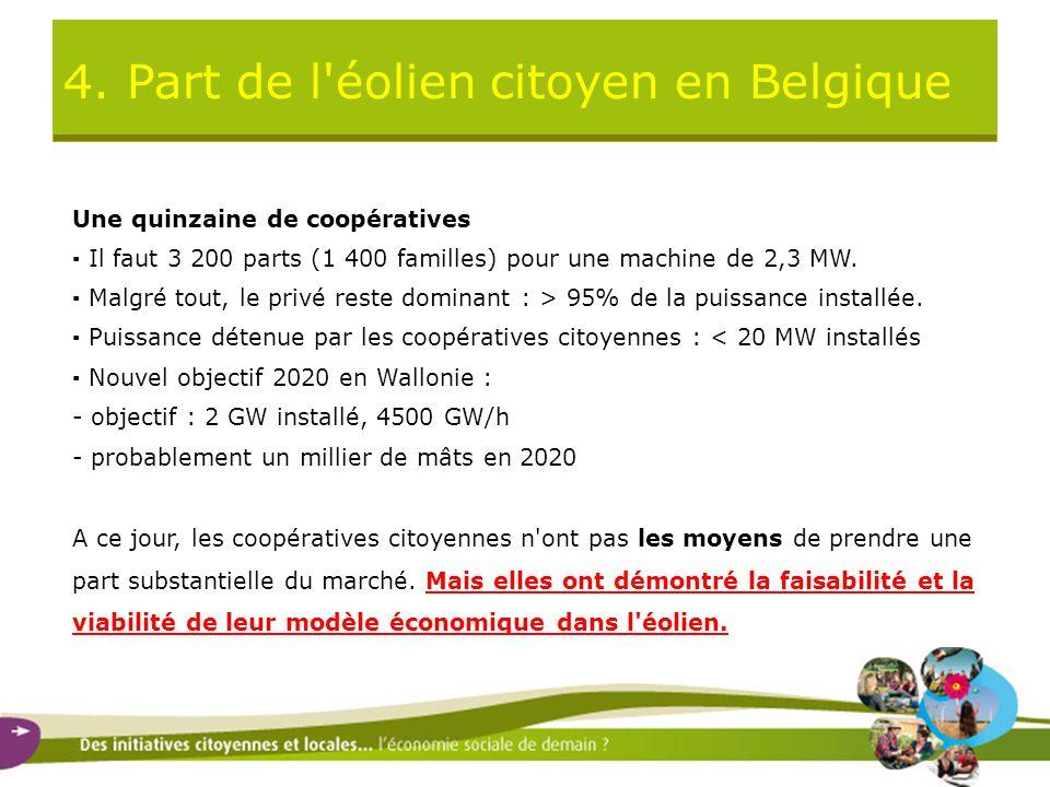 4. Part de l'éolien citoyen en Belgique Une quinzaine de coopératives ▪ Il faut 3 200 parts (1 400 familles) pour une machine de 2,3 MW. ▪ Malgré tout