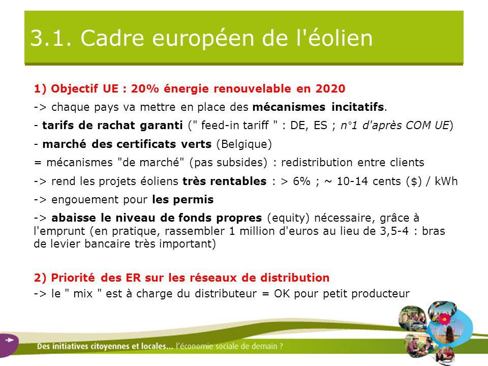 3.1. Cadre européen de l'éolien 1) Objectif UE : 20% énergie renouvelable en 2020 -> chaque pays va mettre en place des mécanismes incitatifs. - tarif
