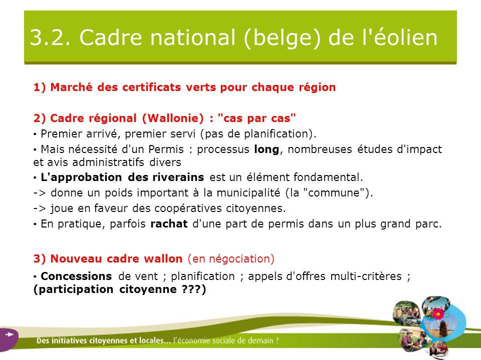 3.2. Cadre national (belge) de l'éolien 1) Marché des certificats verts pour chaque région 2) Cadre régional (Wallonie) :