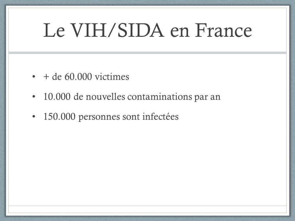 Le VIH/SIDA en France + de 60.000 victimes 10.000 de nouvelles contaminations par an 150.000 personnes sont infectées