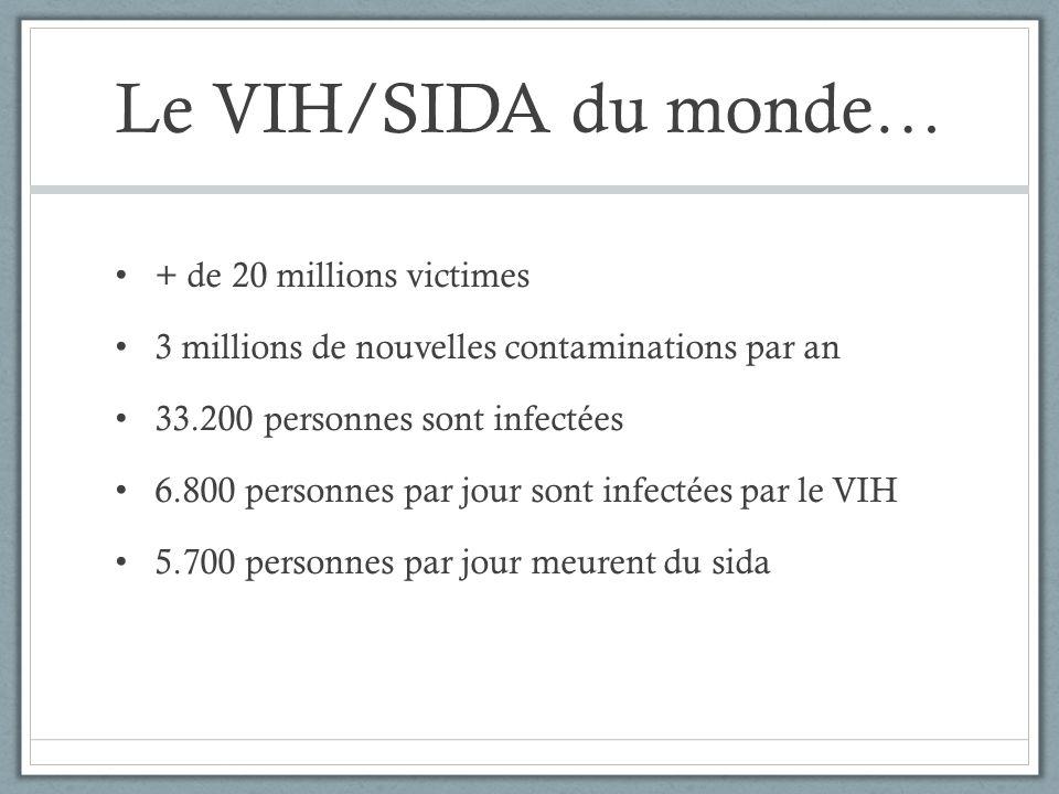 Le VIH/SIDA du monde… + de 20 millions victimes 3 millions de nouvelles contaminations par an 33.200 personnes sont infectées 6.800 personnes par jour sont infectées par le VIH 5.700 personnes par jour meurent du sida