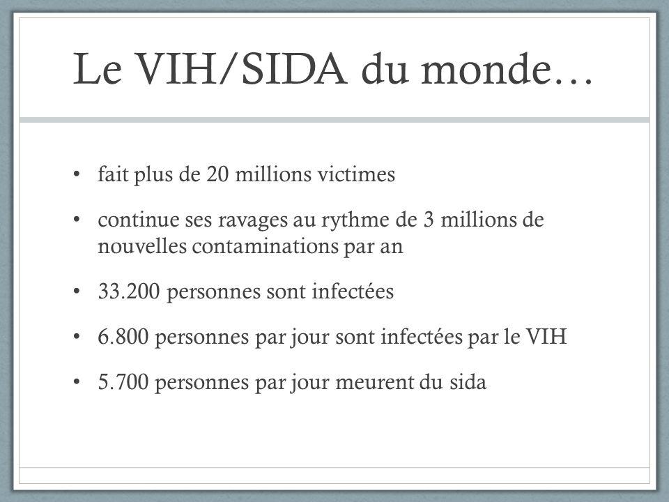 Le VIH/SIDA du monde… fait plus de 20 millions victimes continue ses ravages au rythme de 3 millions de nouvelles contaminations par an 33.200 personn