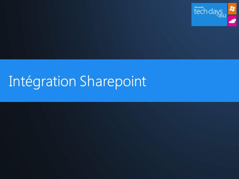 Intégration Sharepoint
