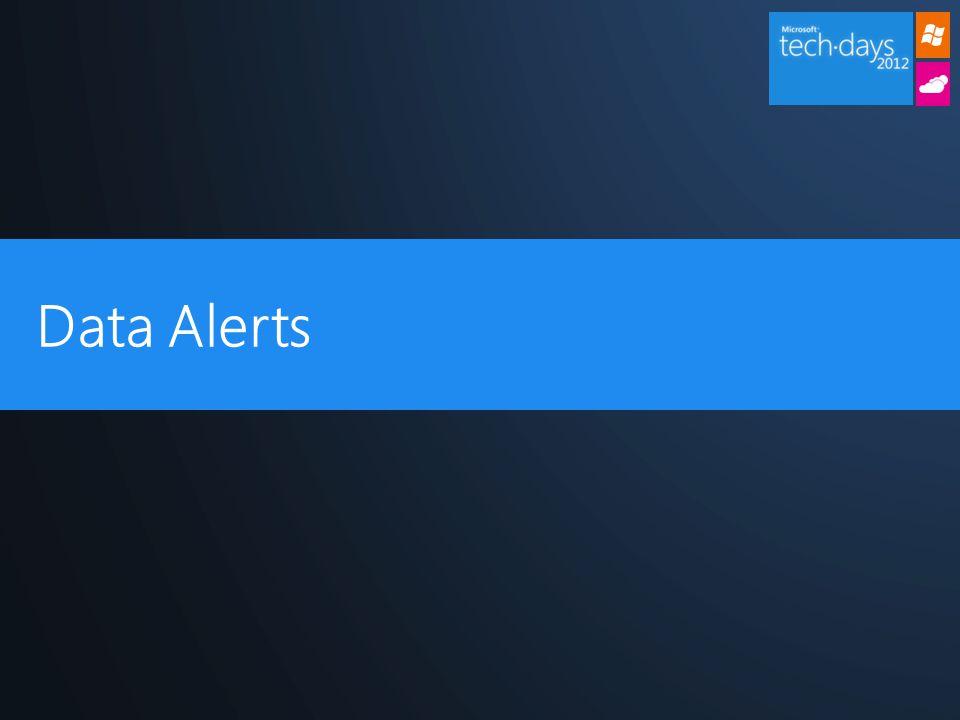 Data Alerts