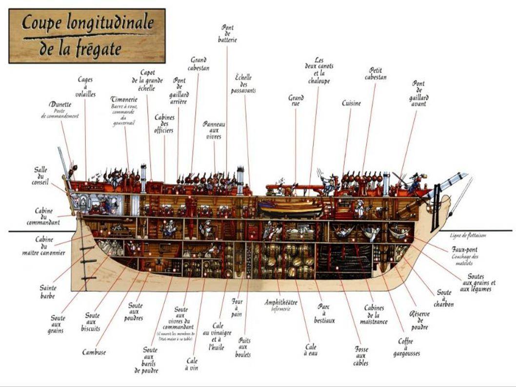 En 1780,Lafayette, à peine agé de 23ans traverse l' atlantique, à bord de l' Hermione et débarque à Boston, pour combattre près des insurgés américain
