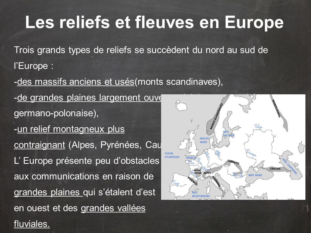 Trois grands types de reliefs se succèdent du nord au sud de l'Europe : -des massifs anciens et usés(monts scandinaves), -de grandes plaines largement