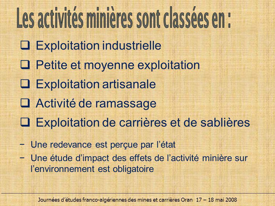  Exploitation industrielle  Petite et moyenne exploitation  Exploitation artisanale  Activité de ramassage  Exploitation de carrières et de sabli