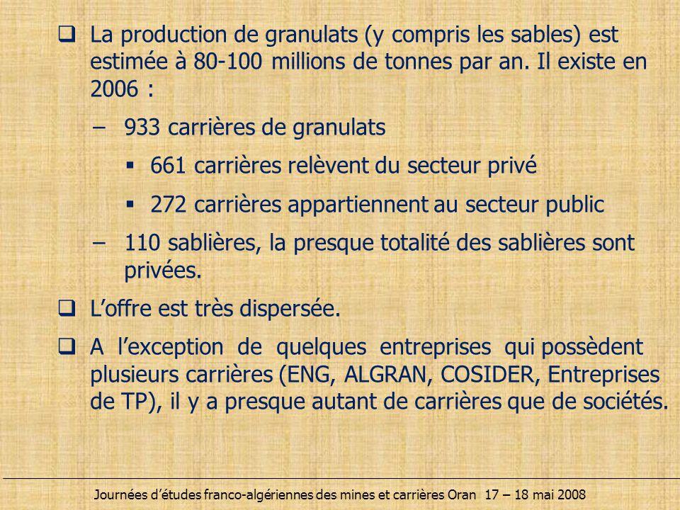 PubliquesPrivéesTOTAL Centre56104160 Ouest47173220 Est127359486 Sud422567 TOTAL272661933 Journées d'études franco-algériennes des mines et carrières Oran 17 – 18 mai 2008