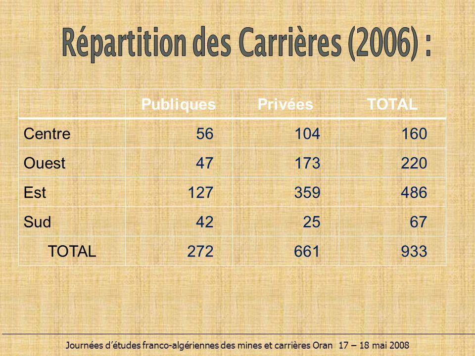 LA DEMANDE  Les projets de grandes infrastructures ont induit une très forte demande en granulats sur la période 2006-2009.