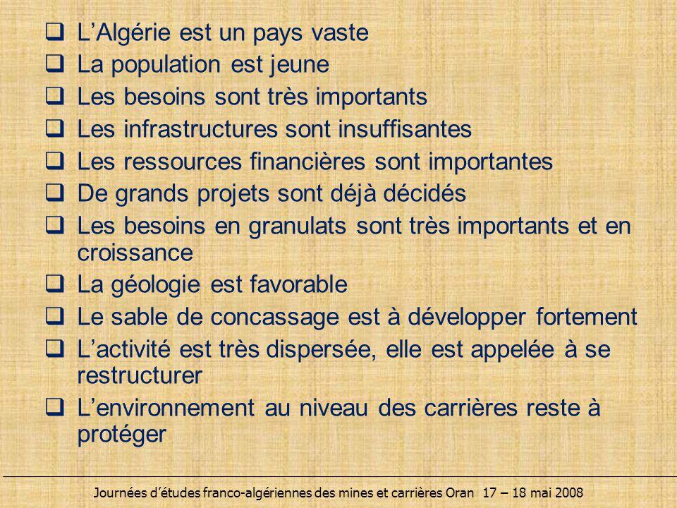  L'Algérie est un pays vaste  La population est jeune  Les besoins sont très importants  Les infrastructures sont insuffisantes  Les ressources f