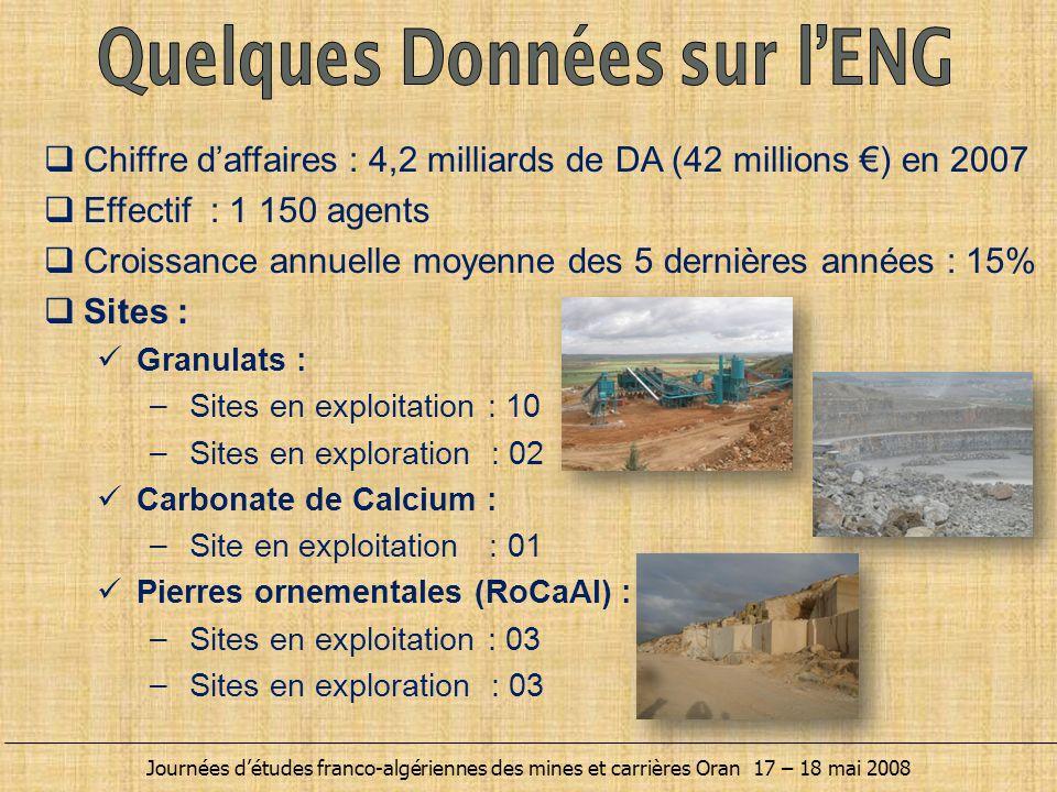  Production : Granulats : −2007 : 9 millions de tonnes −2008 : 10 millions de tonnes −2010 : 12 - 13 millions de tonnes Carbonate de Calcium : 200 000 tonnes en moyenne Pierres ornementales (RoCaAl) : en développement Journées d'études franco-algériennes des mines et carrières Oran 17 – 18 mai 2008