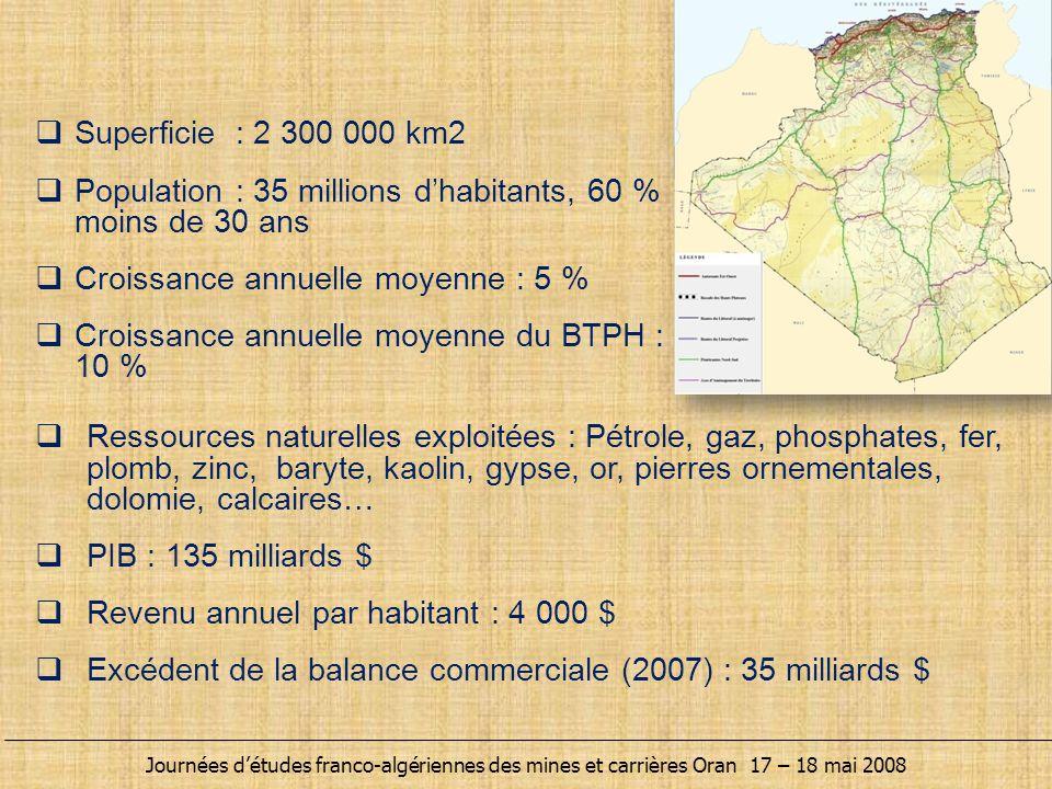  Projet autoroutier : 4 500 km  Construction de 1 million de logements  Projet ferroviaire : 6 000 km  Barrages et transferts d'eau  13 usines de dessalement d'eau de mer (2.3 millions m3/j)  10 Centrales électriques  Villes nouvelles : Sidi Abdellah (Alger) Boughezoul (hauts plateaux)  La grande mosquée d'Alger  La grande mosquée d'Oran Journées d'études franco-algériennes des mines et carrières Oran 17 – 18 mai 2008
