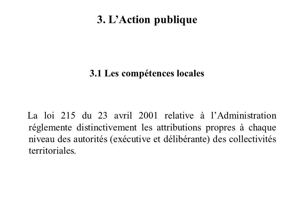 3. L'Action publique 3.1 Les compétences locales La loi 215 du 23 avril 2001 relative à l'Administration réglemente distinctivement les attributions p