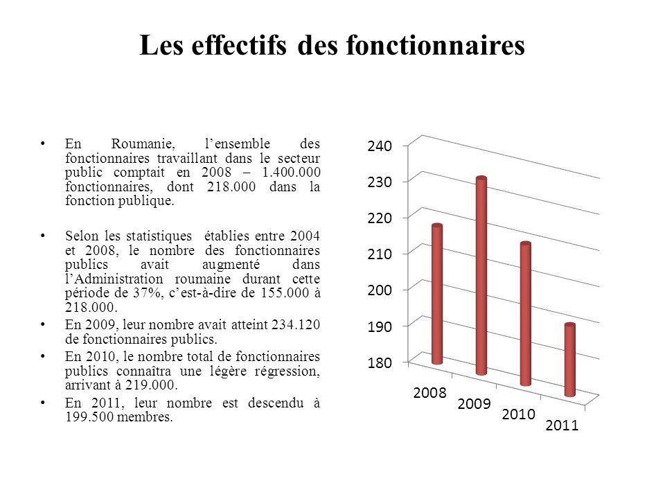 Les effectifs des fonctionnaires En Roumanie, l'ensemble des fonctionnaires travaillant dans le secteur public comptait en 2008 – 1.400.000 fonctionnaires, dont 218.000 dans la fonction publique.
